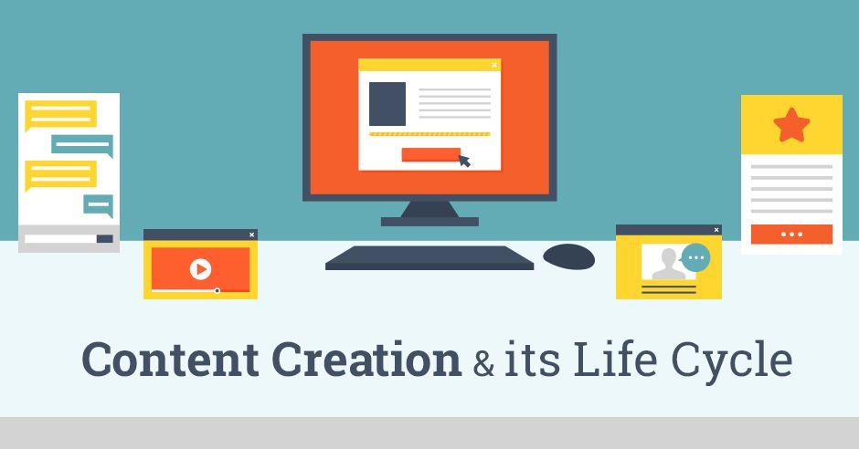 Content Creation - Bindura Digital Marketing Company