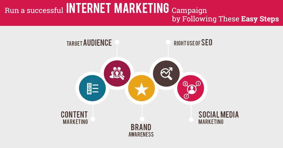 Internet Marketing Campaign - Bindura Digital Marketing
