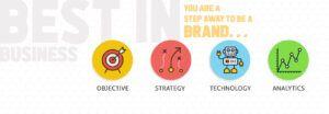 Content Marketing - Bindura Digital Branding Agency