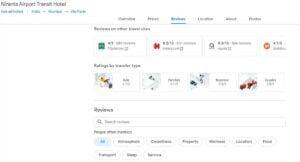 Niranta Google My Business Ranking- Bindura Digital