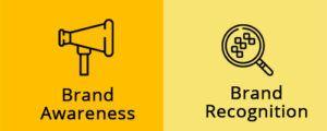 Brand Awareness - Process Of Branding - Bindura Digital Marketing