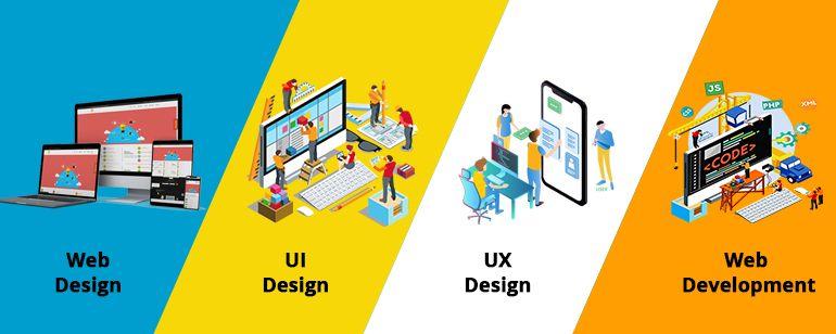 Difference Between Website Design, UI, UX - Bindura Digital Marketing