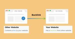 Best Digital Marketing Agency in Navi Mumbai Share Backlink stratergy